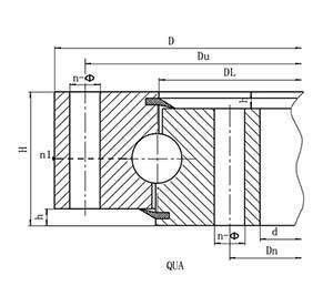 回转支承与转盘轴承之间有什么不同